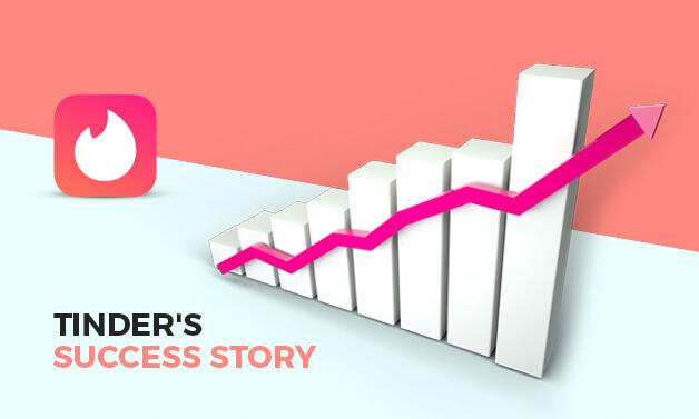 success-story-of-tinder