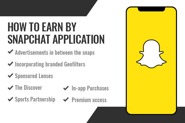 Earn by SnapChat