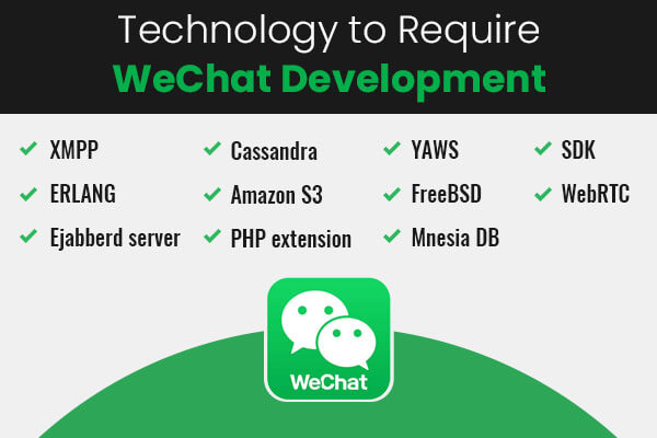 Technology for WeChat Development