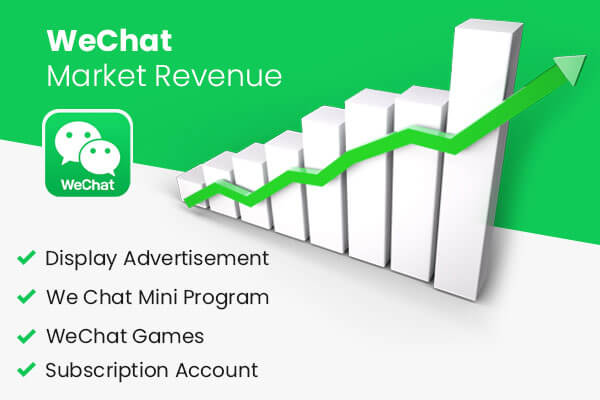 WeChat Market Revenue