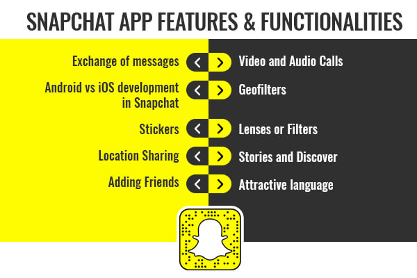 Top Features of SnapChat