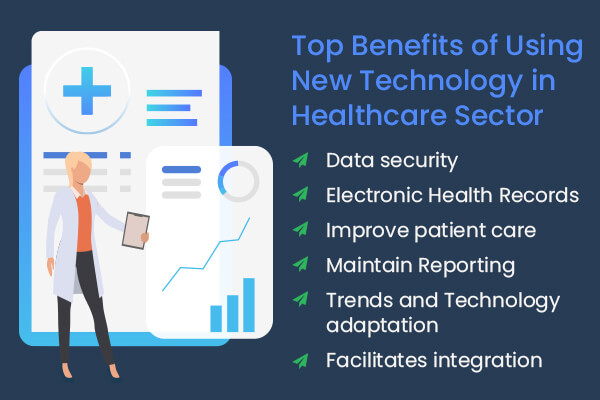 Technology Benefits in Healthcare Sector