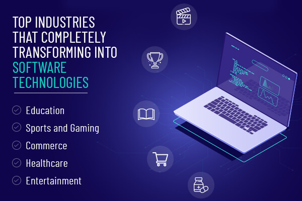 Top Industries Using Software Technology
