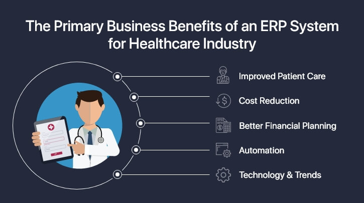 benefits of implementing an ERP system