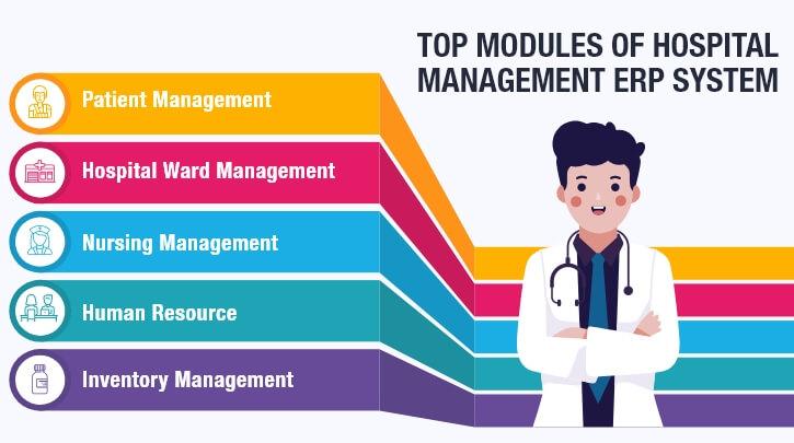 Top Module for Healthcare ERP