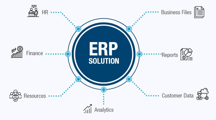 Best ERP Solution Provider Company In USA
