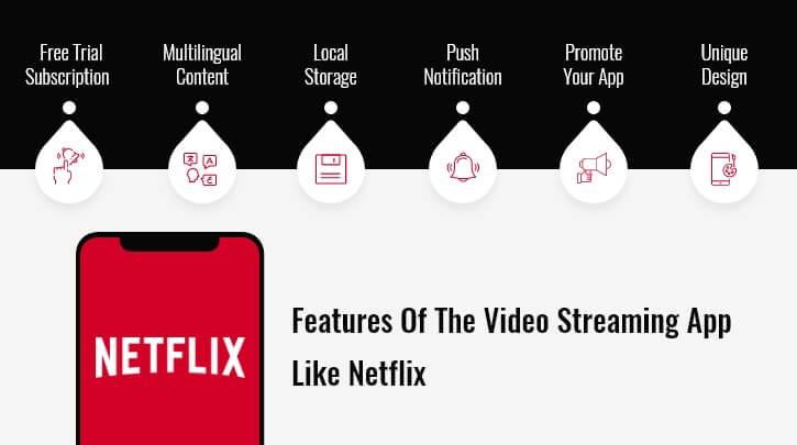Top Features of Netflix App Development