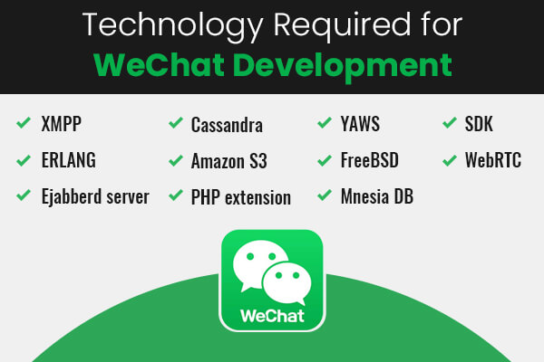 Technology for WeChat Development