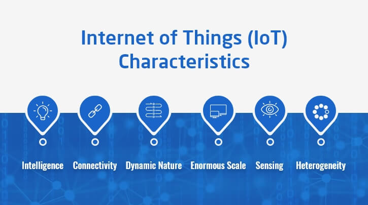 Top Features of IoT Application