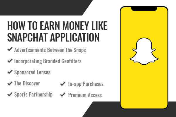 Way to Earn Money like Snap Chat App