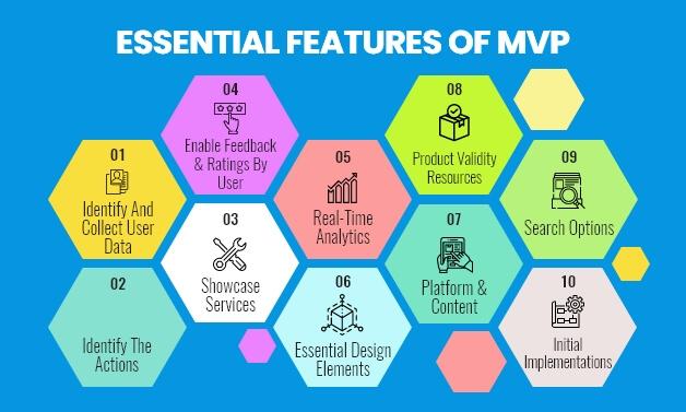 MVP Features