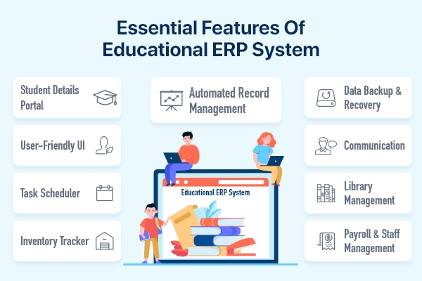 Key Features of Education ERP System