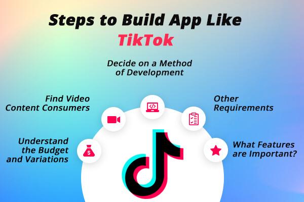 Development Process to Build App Like TikTok