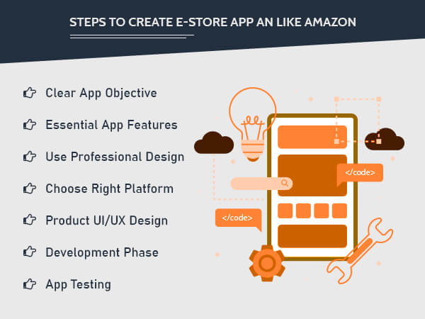 Development Process to Create App like Amazon