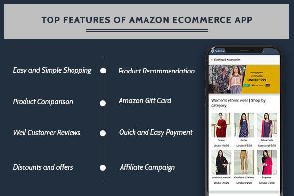 Features that Makes Amazon app different form