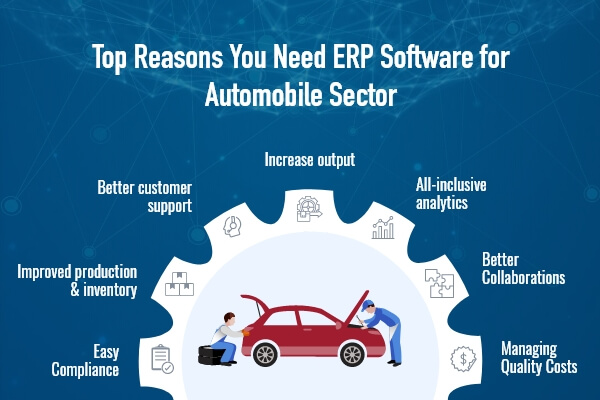 Reasons to need ERP for Automobile