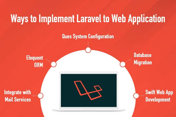 implement laravel to Web apps