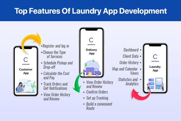 Key Features of the Cleanly App