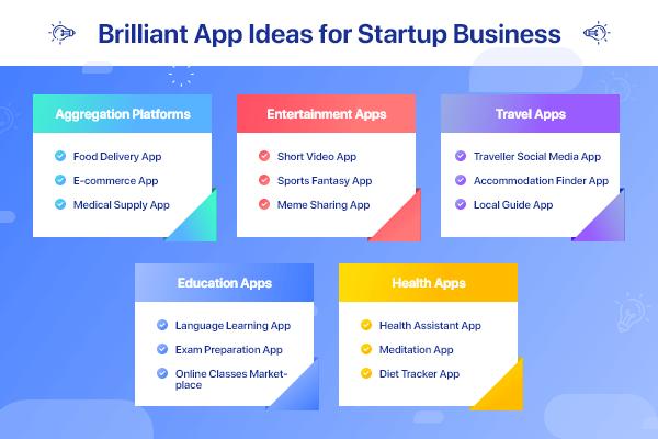 Top Business App Ideas