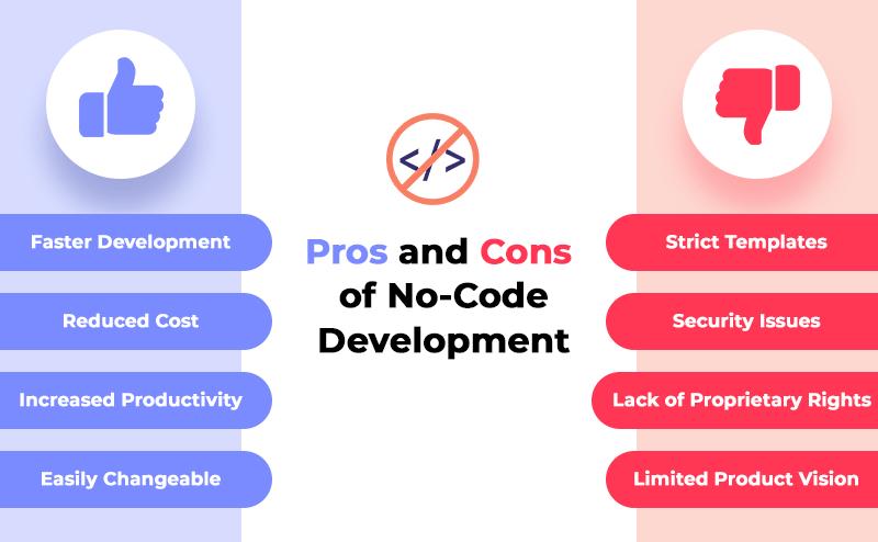 Advantages and Disadvantages of No-code