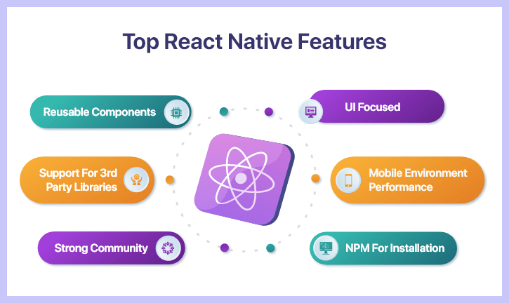 Top React Native Features
