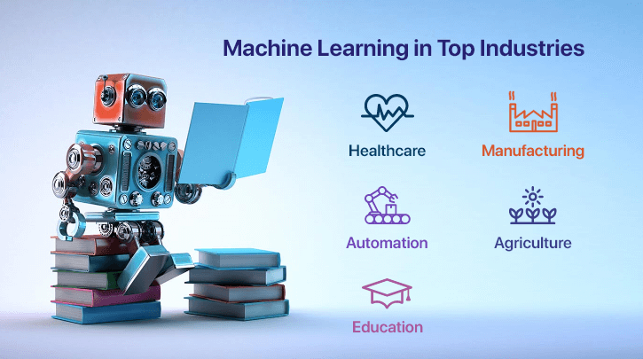 Top Machine Learning Industries