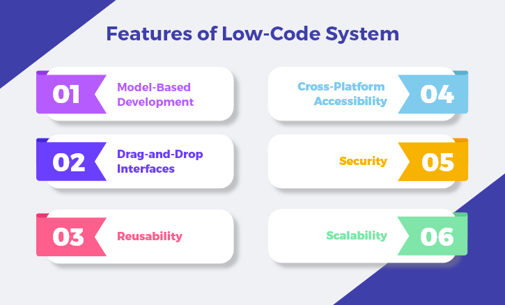 Features of Low Code Development